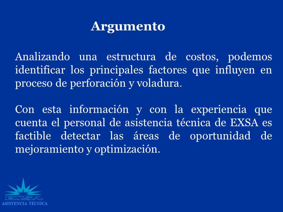 Argumento Analizando una estructura de costos, podemos identificar los principales factores que influyen en proceso de perforación y voladura.