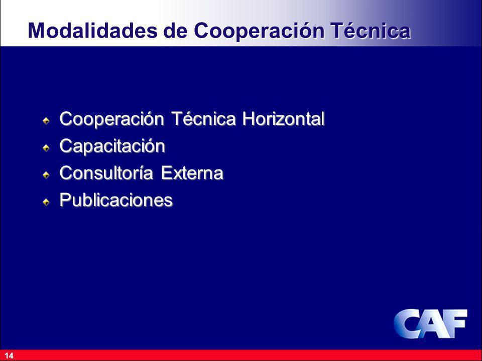 Modalidades de Cooperación Técnica
