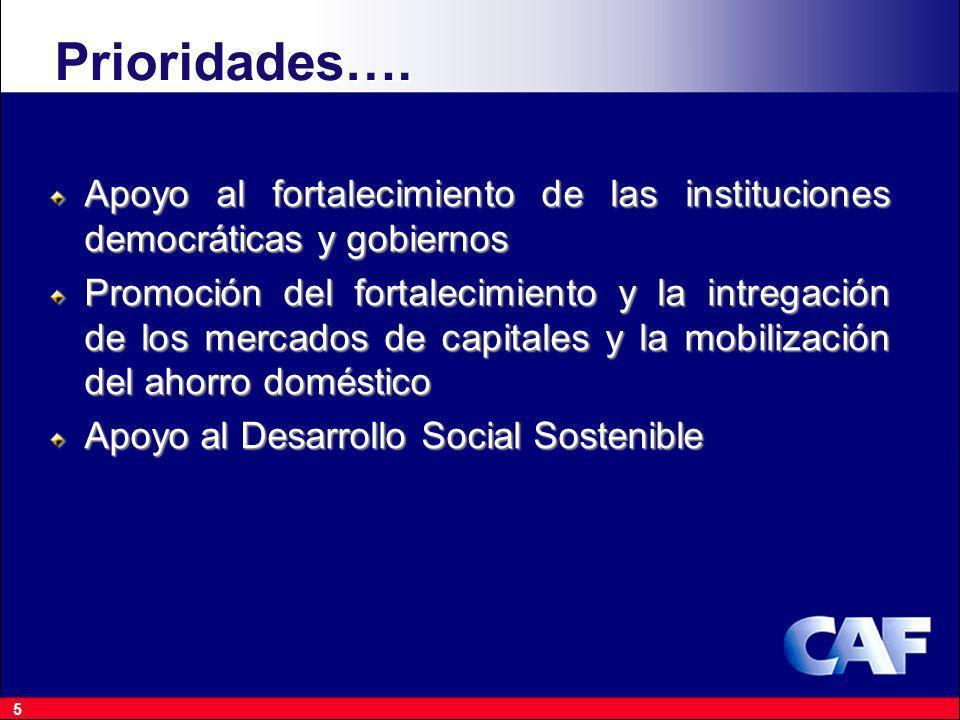 Prioridades…. Apoyo al fortalecimiento de las instituciones democráticas y gobiernos.