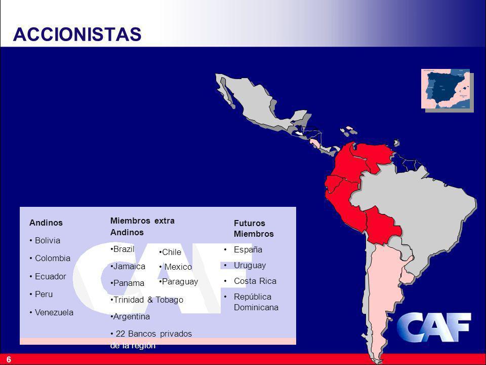 Shareholders ACCIONISTAS Futuros Miembros España Uruguay Costa Rica