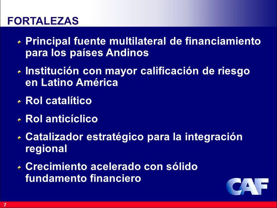 Institución con mayor calificación de riesgo en Latino América