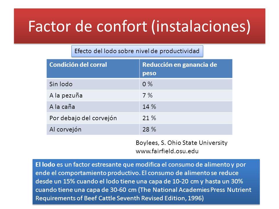 Factor de confort (instalaciones)
