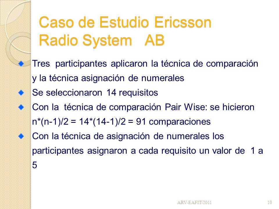 Caso de Estudio Ericsson Radio System AB