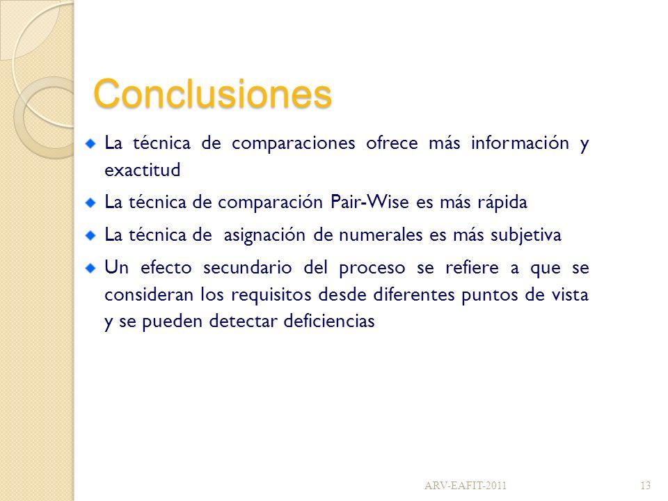 Conclusiones La técnica de comparaciones ofrece más información y exactitud. La técnica de comparación Pair-Wise es más rápida.