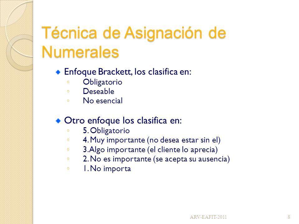 Técnica de Asignación de Numerales