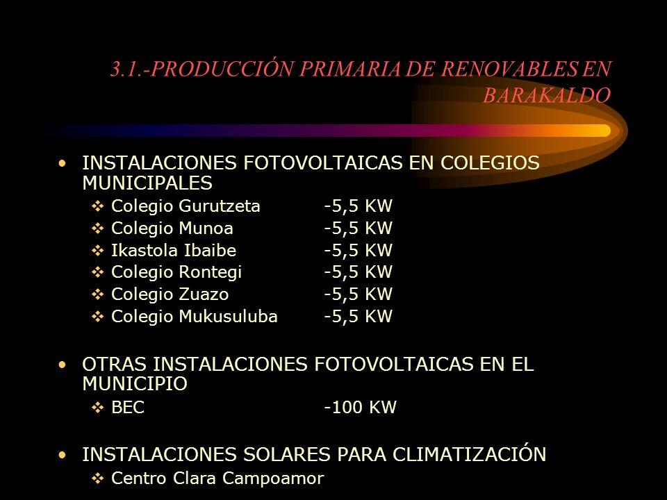 3.1.-PRODUCCIÓN PRIMARIA DE RENOVABLES EN BARAKALDO