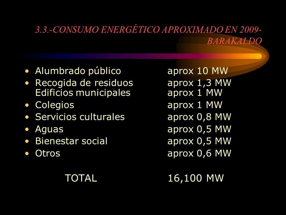 3.3.-CONSUMO ENERGÉTICO APROXIMADO EN 2009-BARAKALDO