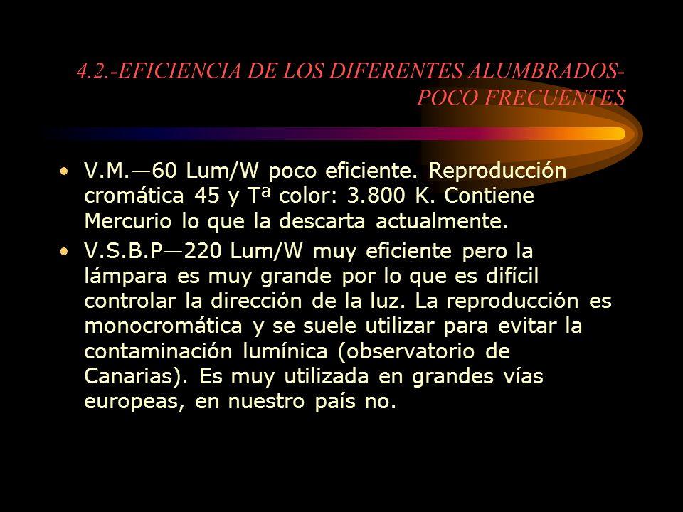4.2.-EFICIENCIA DE LOS DIFERENTES ALUMBRADOS-POCO FRECUENTES