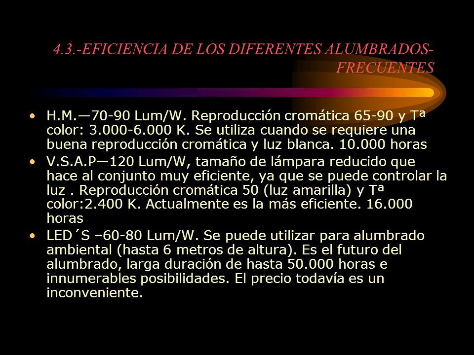 4.3.-EFICIENCIA DE LOS DIFERENTES ALUMBRADOS-FRECUENTES