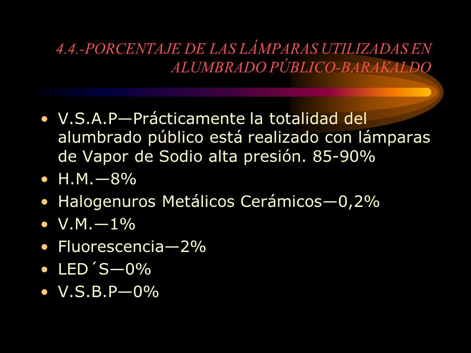 4.4.-PORCENTAJE DE LAS LÁMPARAS UTILIZADAS EN ALUMBRADO PÚBLICO-BARAKALDO