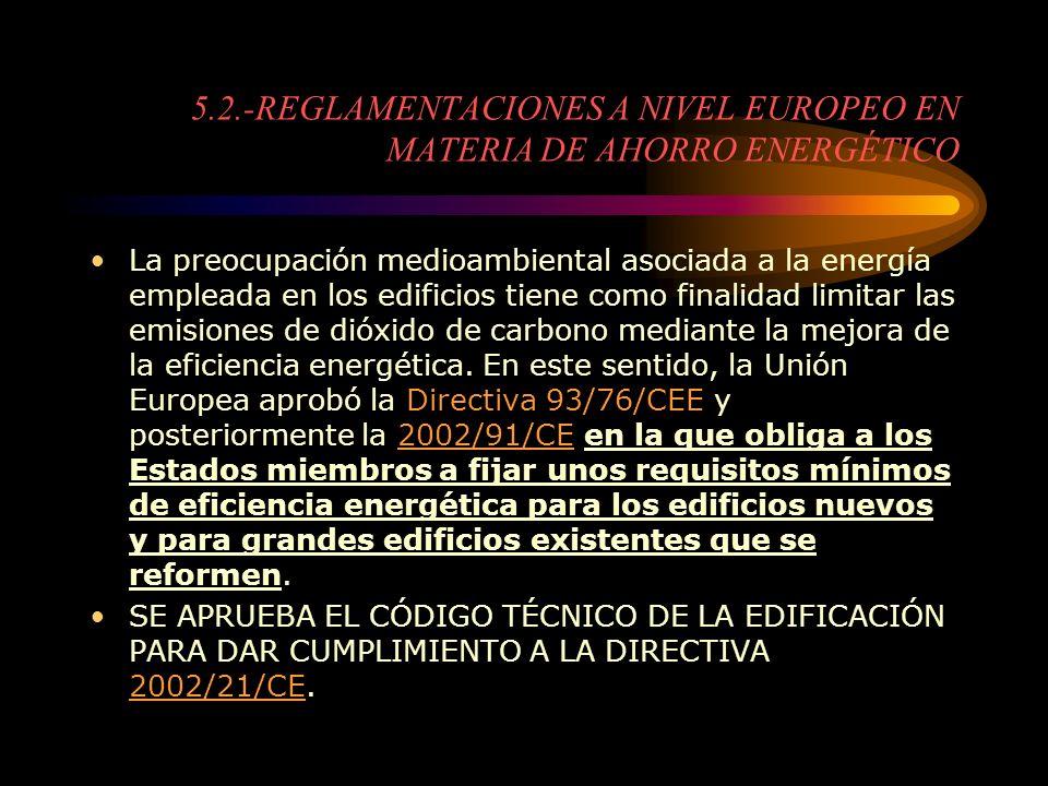 5.2.-REGLAMENTACIONES A NIVEL EUROPEO EN MATERIA DE AHORRO ENERGÉTICO