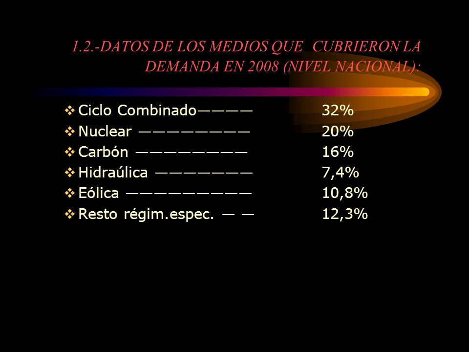 1.2.-DATOS DE LOS MEDIOS QUE CUBRIERON LA DEMANDA EN 2008 (NIVEL NACIONAL):