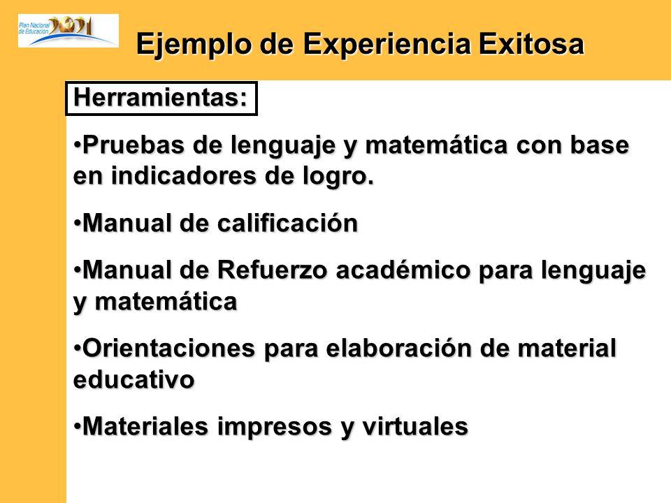 Ejemplo de Experiencia Exitosa