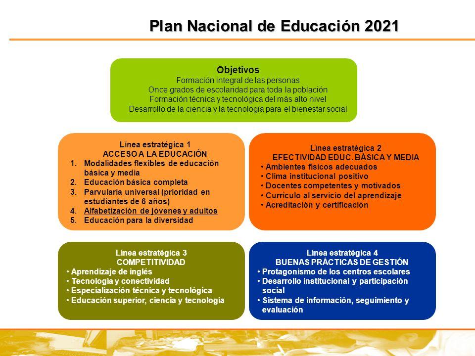 Plan Nacional de Educación 2021