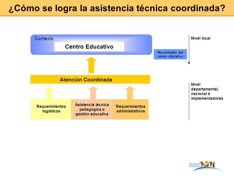 ¿Cómo se logra la asistencia técnica coordinada