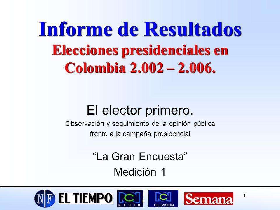 Informe de Resultados Elecciones presidenciales en Colombia 2. 002 – 2
