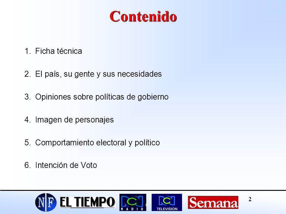 Contenido Ficha técnica El país, su gente y sus necesidades
