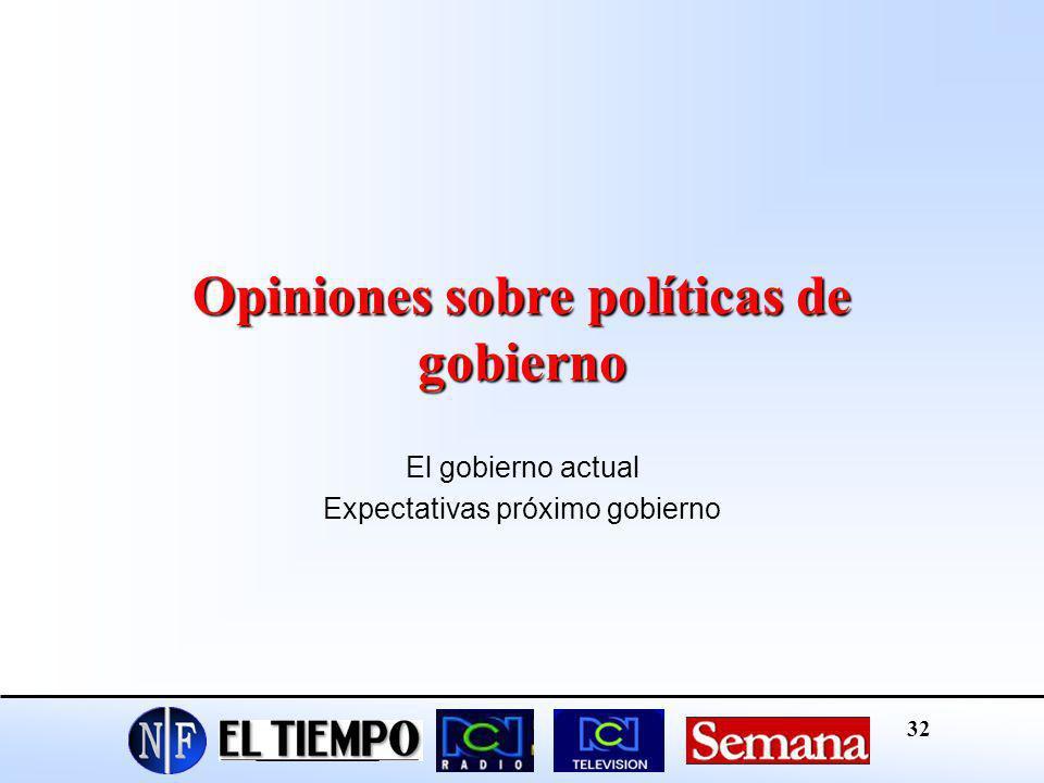 Opiniones sobre políticas de gobierno