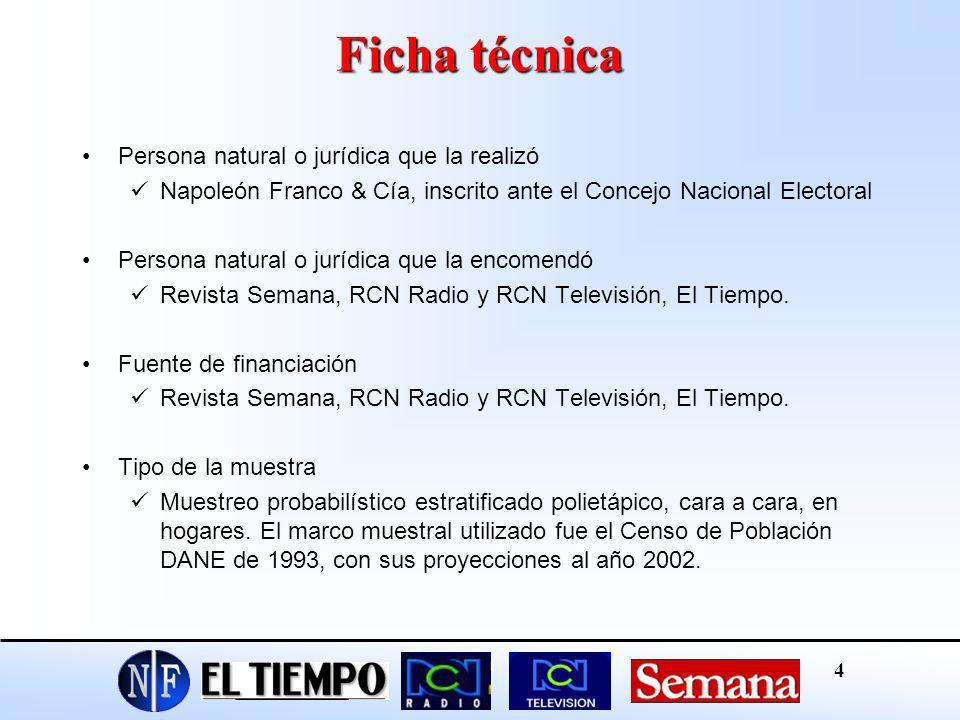 Ficha técnica Persona natural o jurídica que la realizó