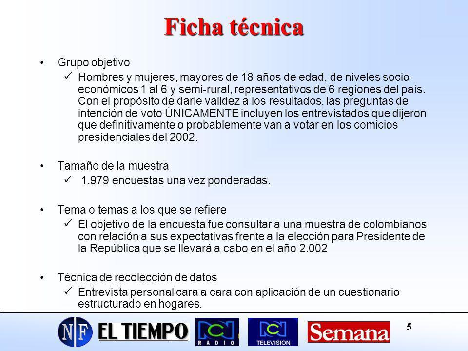 Ficha técnica Grupo objetivo