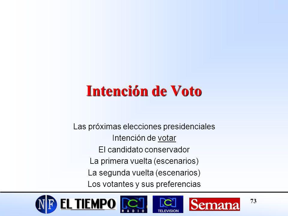 Intención de Voto Las próximas elecciones presidenciales