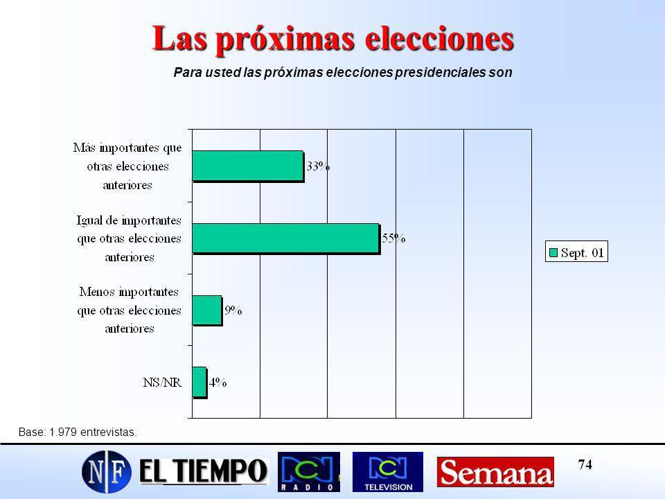 Las próximas elecciones