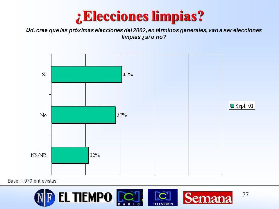 ¿Elecciones limpias Ud. cree que las próximas elecciones del 2002, en términos generales, van a ser elecciones limpias ¿sí o no