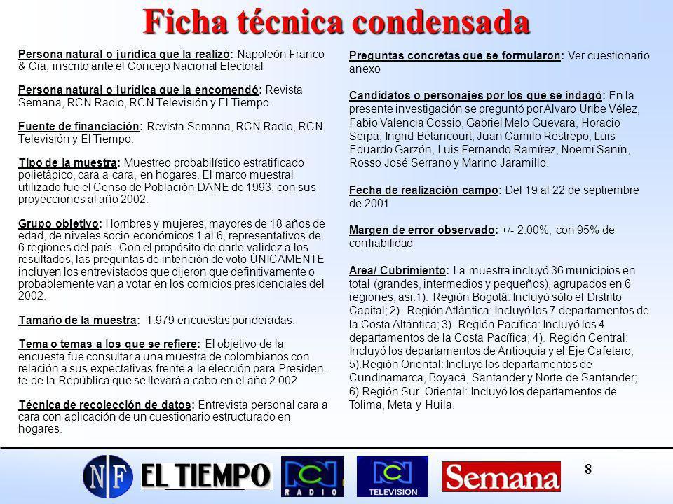 Ficha técnica condensada