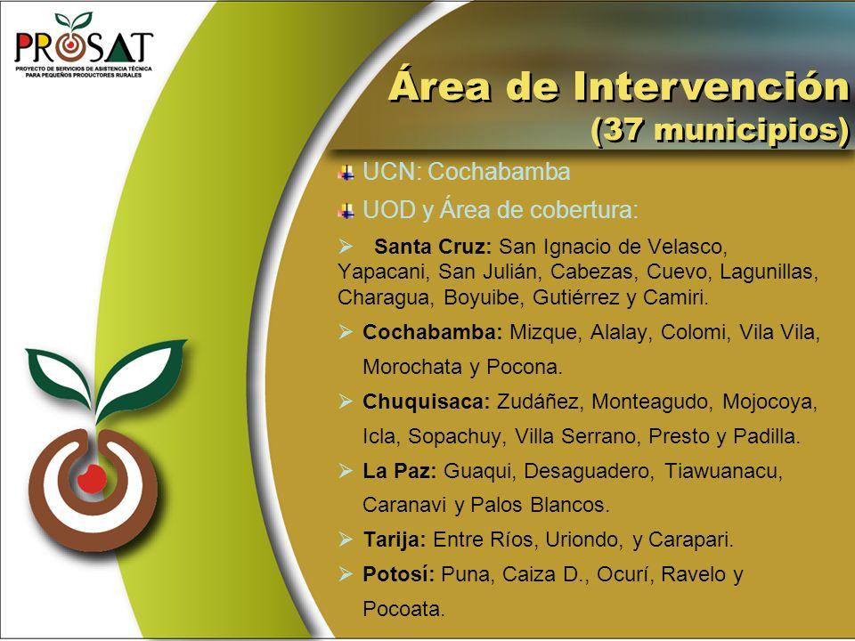 Área de Intervención (37 municipios) UCN: Cochabamba