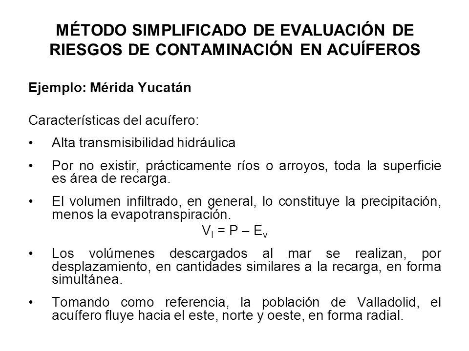 MÉTODO SIMPLIFICADO DE EVALUACIÓN DE RIESGOS DE CONTAMINACIÓN EN ACUÍFEROS