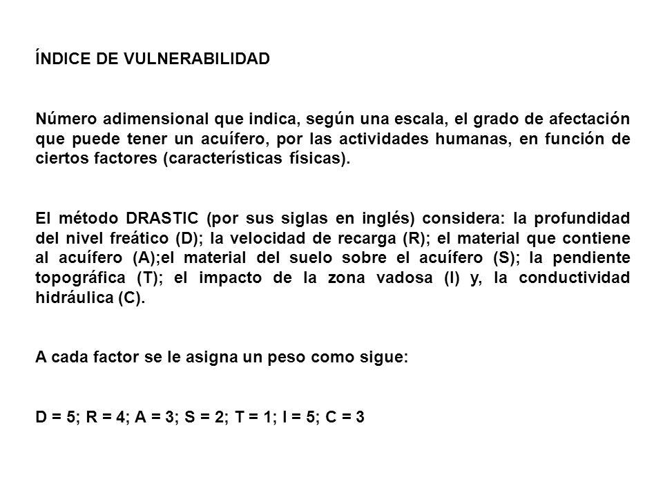 ÍNDICE DE VULNERABILIDAD