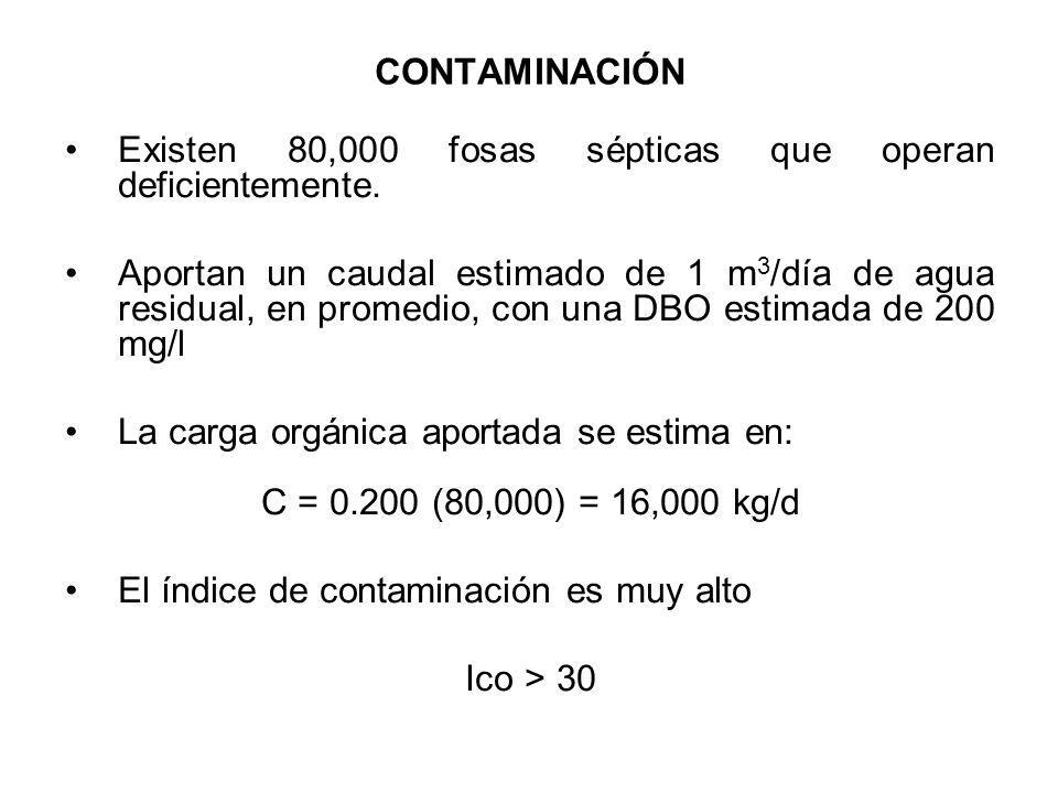 CONTAMINACIÓN Existen 80,000 fosas sépticas que operan deficientemente.