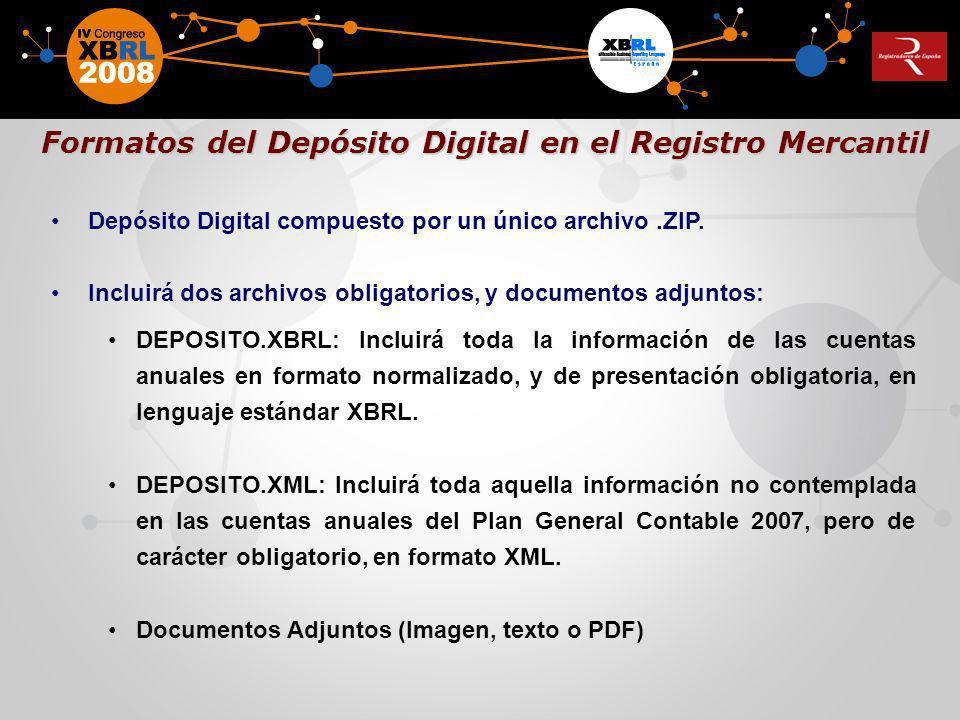 Formatos del Depósito Digital en el Registro Mercantil