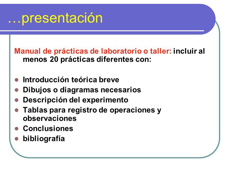 …presentación Manual de prácticas de laboratorio o taller: incluir al menos 20 prácticas diferentes con: