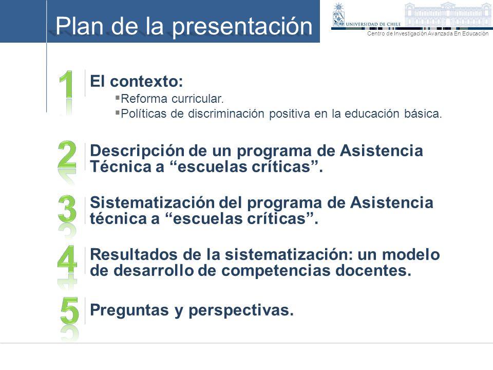 1 2 3 4 5 2008 Plan de la presentación El contexto:
