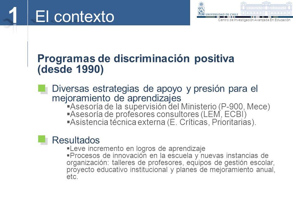 1 El contexto Programas de discriminación positiva (desde 1990)
