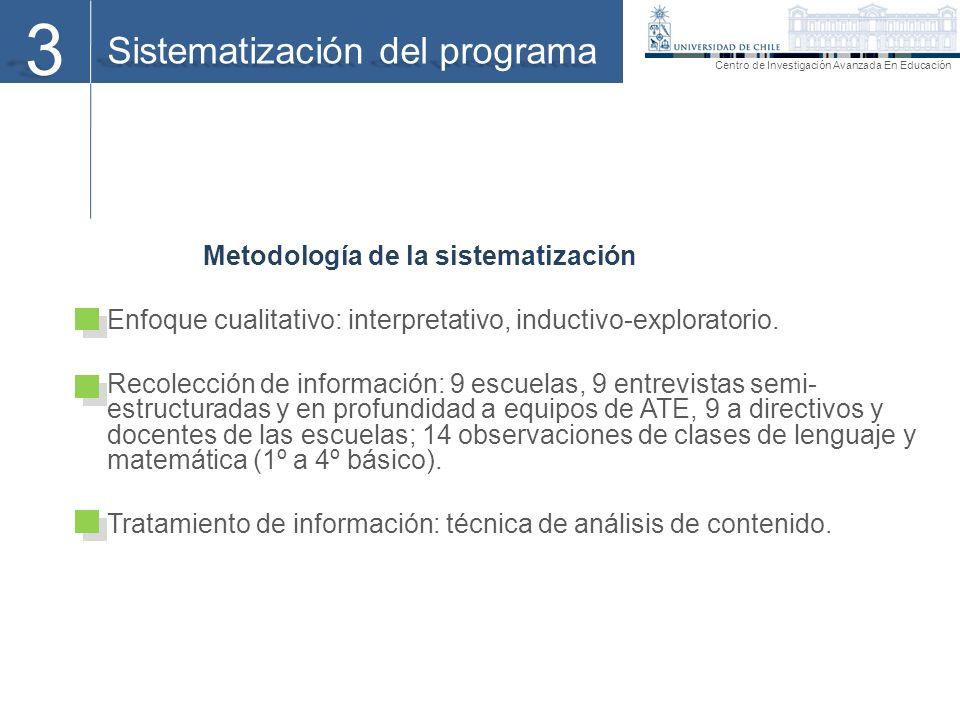 3 Sistematización del programa Metodología de la sistematización