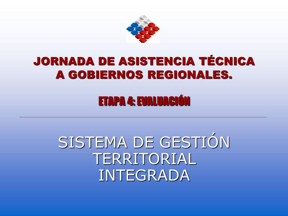 SISTEMA DE GESTIÓN TERRITORIAL INTEGRADA