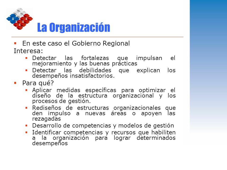 La Organización En este caso el Gobierno Regional Interesa: Para qué