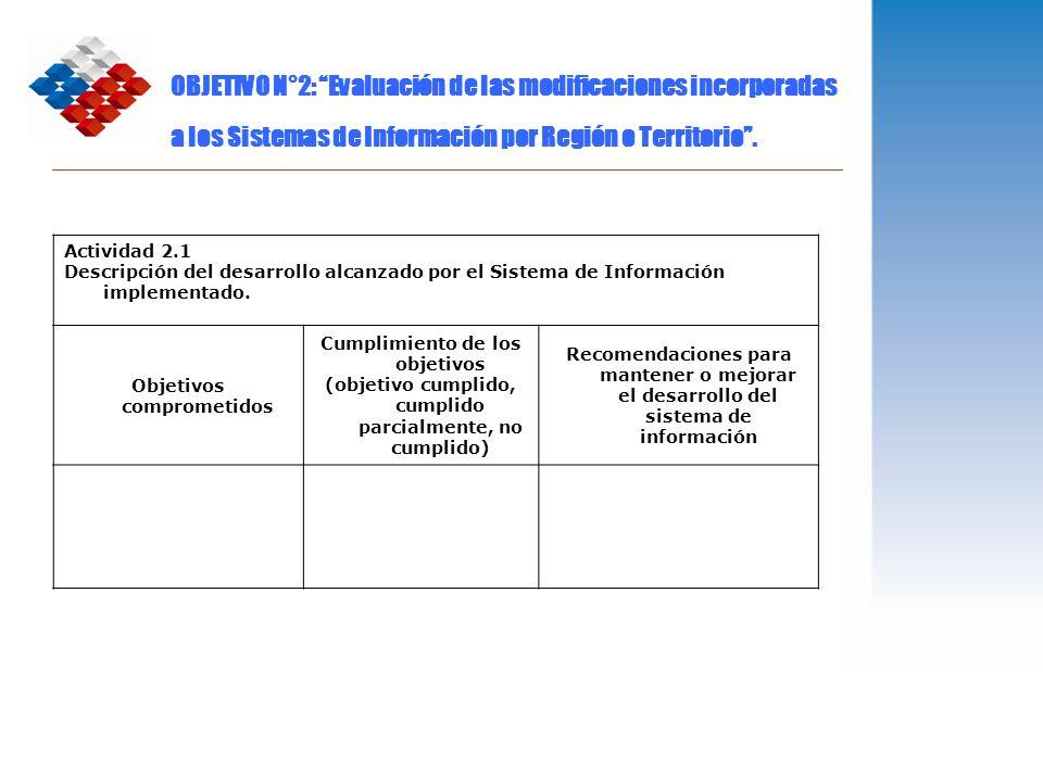 OBJETIVO N°2: Evaluación de las modificaciones incorporadas a los Sistemas de Información por Región o Territorio .