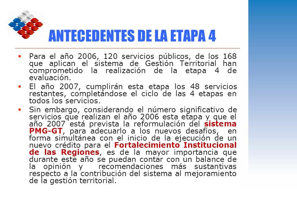 ANTECEDENTES DE LA ETAPA 4