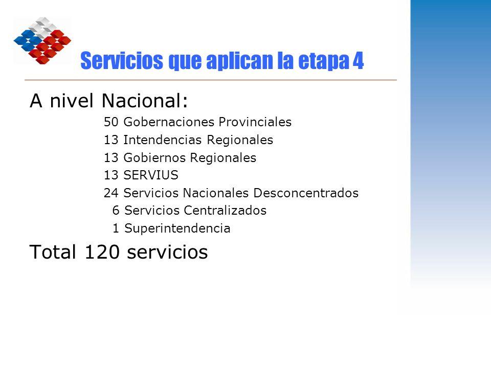 Servicios que aplican la etapa 4