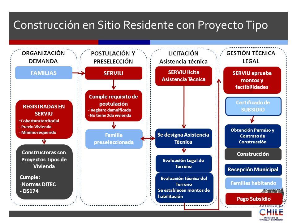 Construcción en Sitio Residente con Proyecto Tipo