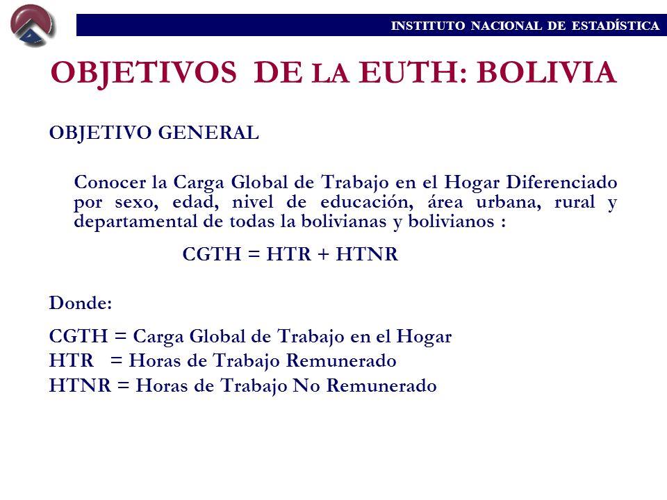 OBJETIVOS DE LA EUTH: BOLIVIA