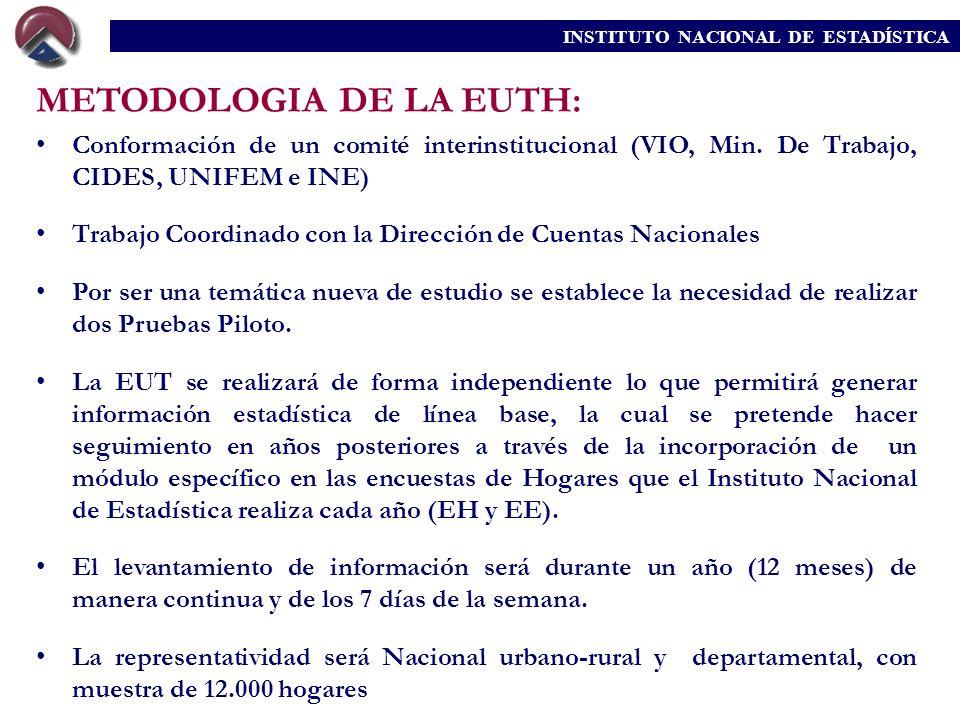 METODOLOGIA DE LA EUTH: