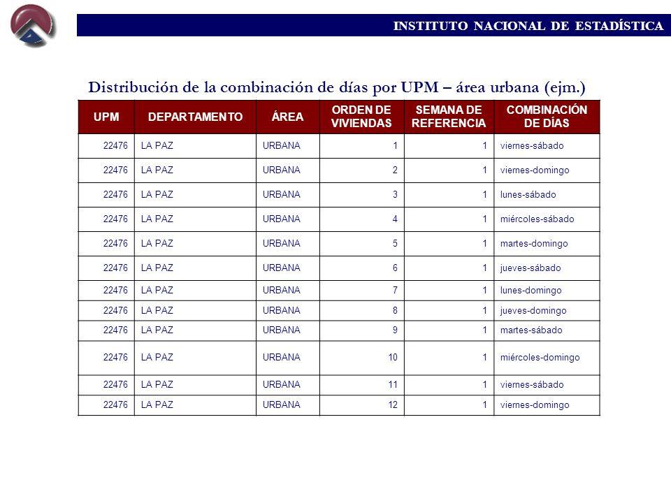 Distribución de la combinación de días por UPM – área urbana (ejm.)