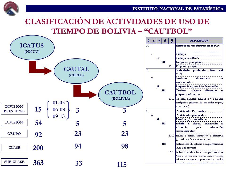 CLASIFICACIÓN DE ACTIVIDADES DE USO DE TIEMPO DE BOLIVIA – CAUTBOL