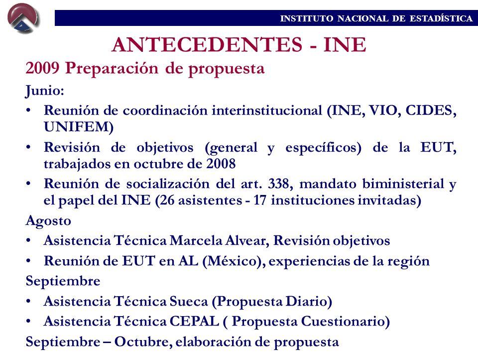 ANTECEDENTES - INE 2009 Preparación de propuesta Junio: