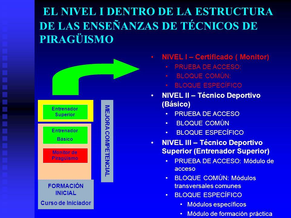 EL NIVEL I DENTRO DE LA ESTRUCTURA DE LAS ENSEÑANZAS DE TÉCNICOS DE PIRAGÜISMO