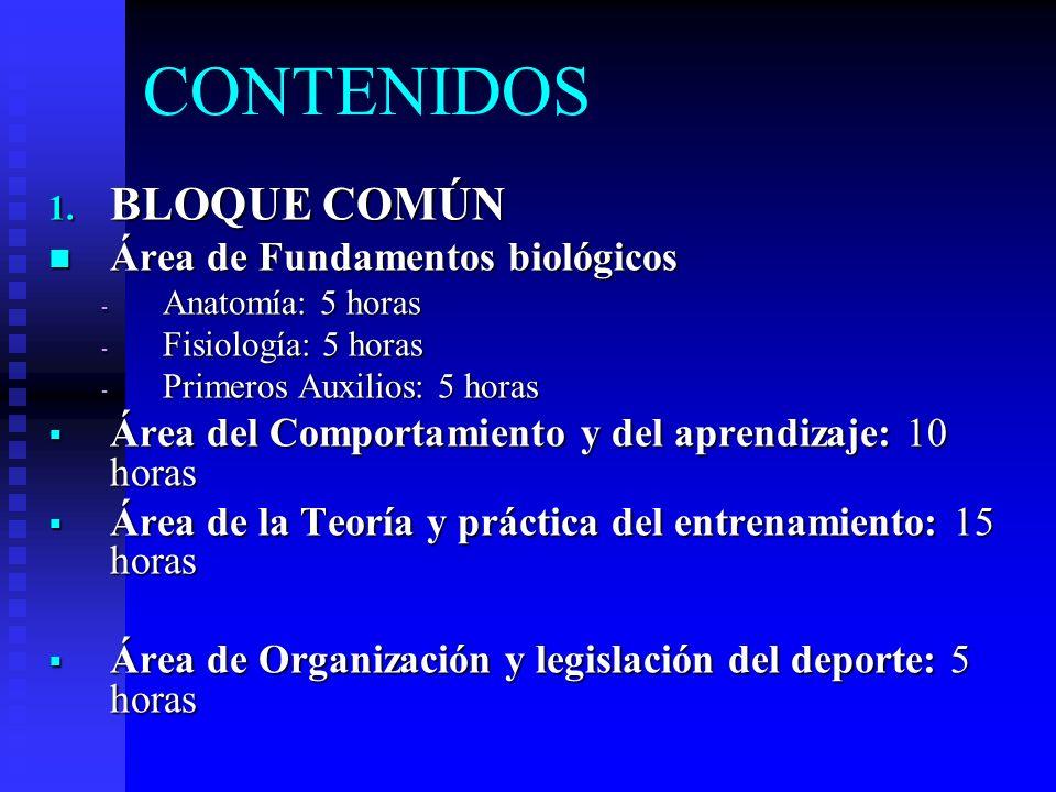 CONTENIDOS BLOQUE COMÚN Área de Fundamentos biológicos